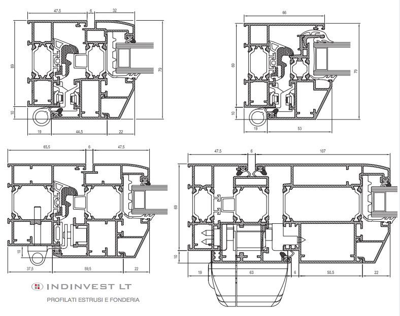 Profili Plathina 69 Indinvest LT